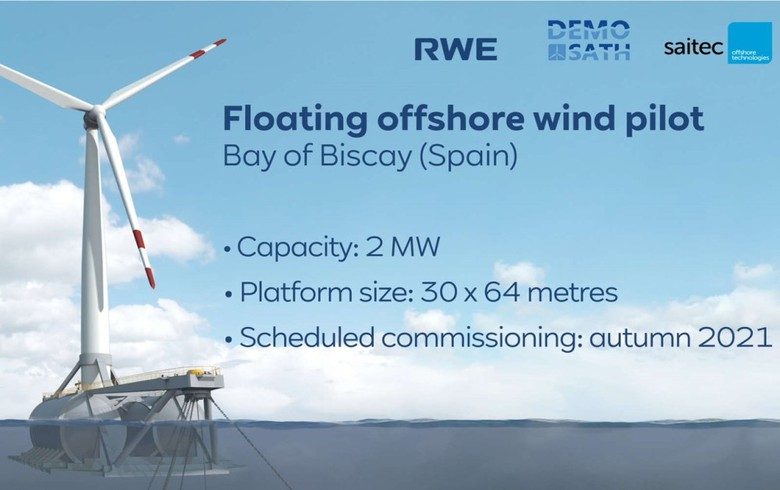 RWE, Saitec units collaborate on floating wind turbine project