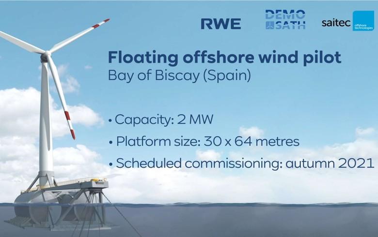 RWE, Saitec units collaborate on floating wind turbine project