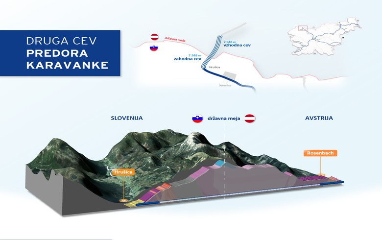 Slovenia, Turkey's Cengiz to sign 120 mln euro deal on Karavanke tunnel 2nd pipe on Jan 30