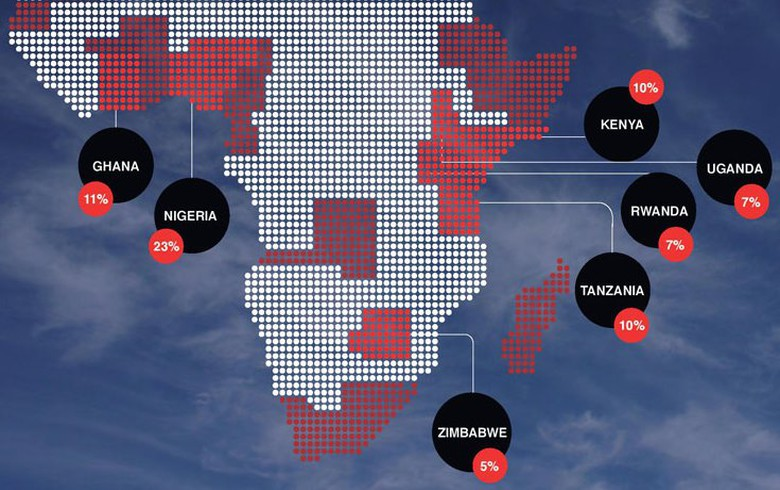 Access Power shortlists 5 African projects in USD-7m co-development contest