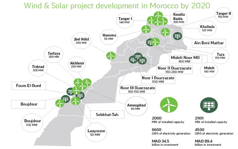 OVERVIEW - Morocco to add 4 GW of wind, solar capacity by 2020