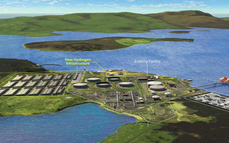 ScotWind consortium proposes Orkney hydrogen hub