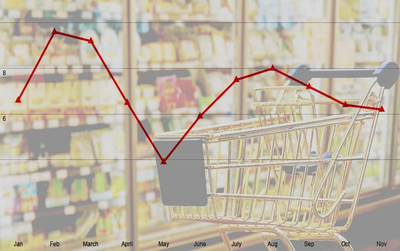 Romania's Jan-Nov retail trade turnover up 7% y/y - table