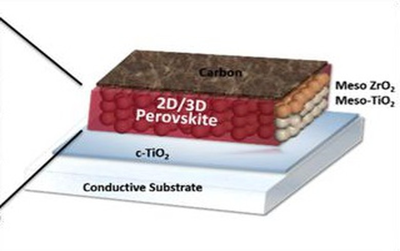 EPFL's perovskite solar cell stable for 14 mo