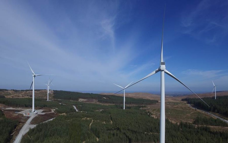 Financing closed for Invis Energy's 43-MW wind project in Ireland
