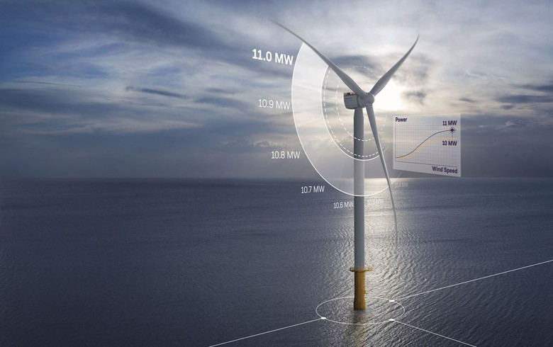 Hollandse Kust Zuid to use Siemens Gamesa's new 11-MW offshore turbines