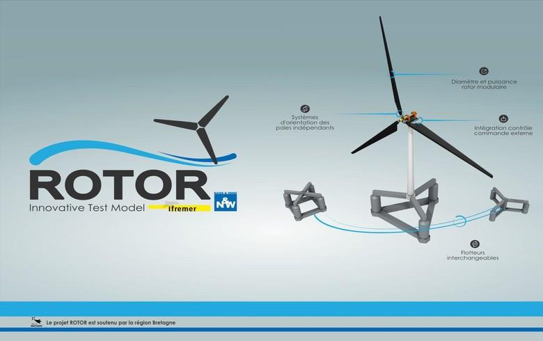 France's Ifremer, Nass&Wind partner on project for testing floating wind