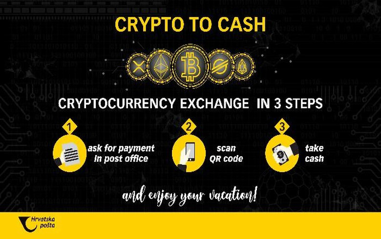how to start cryptocurrency exchange