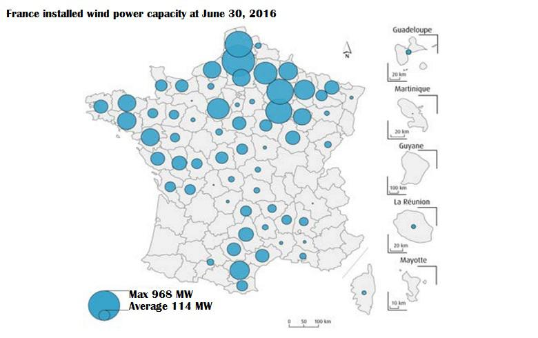 French wind farms increase generation by