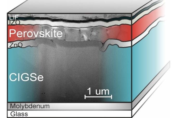 HZB hits 21.6% efficiency with perovskite-CIGSe tandem