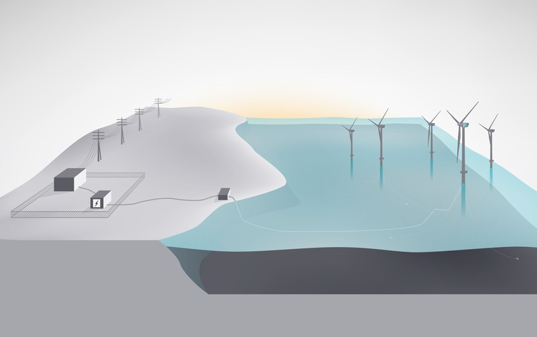 Equinor, Masdar deploy floating wind power storage system in Scotland