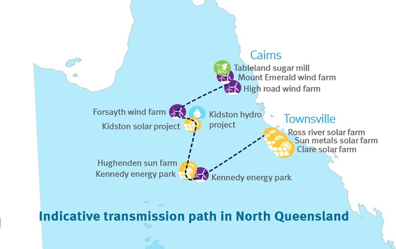 Queensland to invest in power line to back 2 GW of renewables