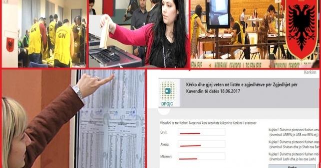 FACTBOX - Albania ahead of 25 June general election