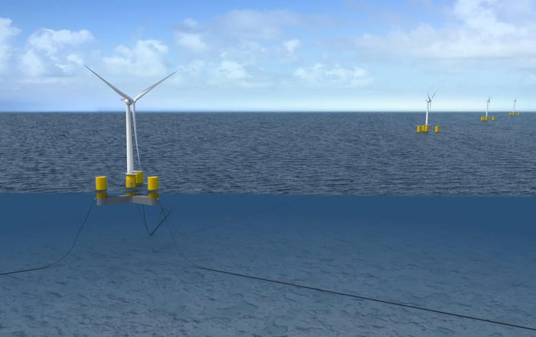 Naval Energies, Hitachi Zosen plan hundreds of MWs of floating wind off Japan