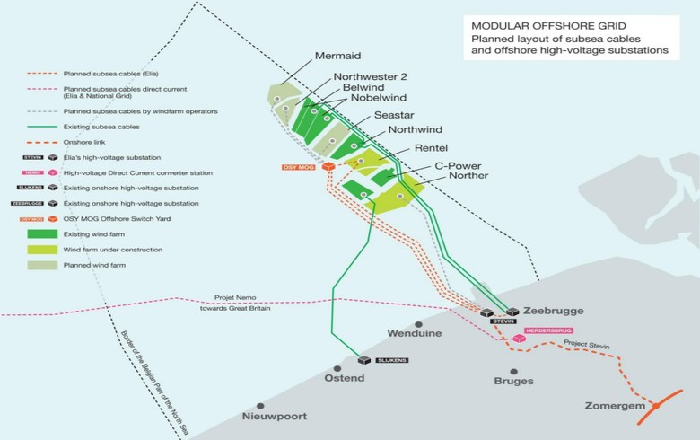Belgian TSO ready with main contracts for modular offshore grid
