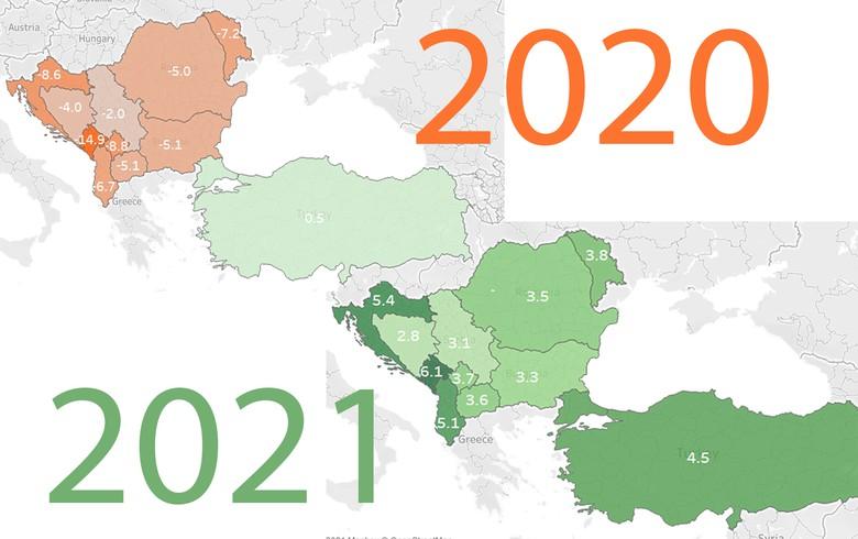 世界银行对SEE国家2020/21年经济增长的预测