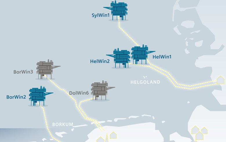 UPDATE - Siemens, Nexans selected for 900-MW offshore grid link